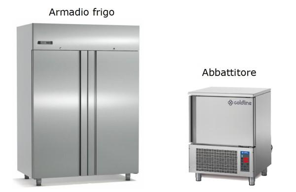 Arredamenti gastronomie Sardegna - Progettazione e vendita attrezzature e arredamenti professionali gastronomie