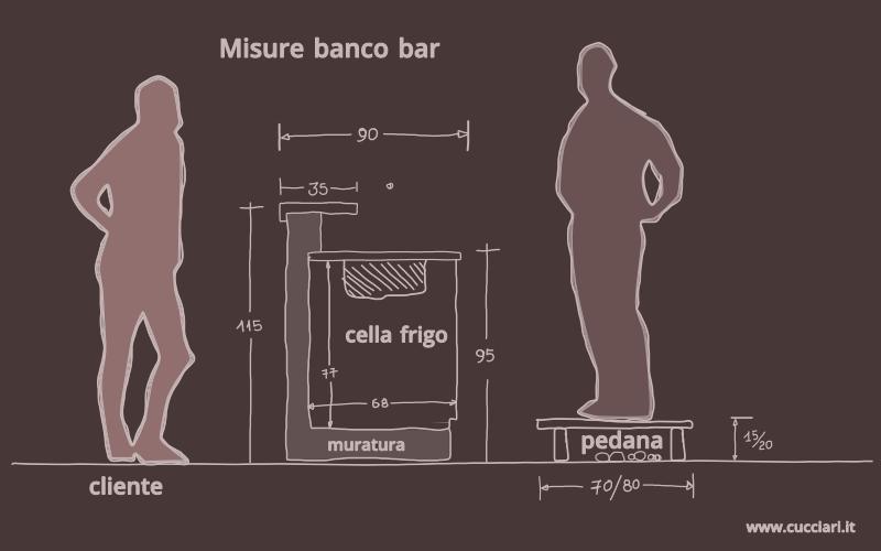 Misure per costruire un banco bar