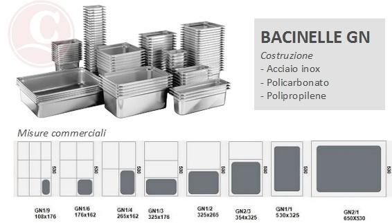bacinelle GN normative contenitori termici