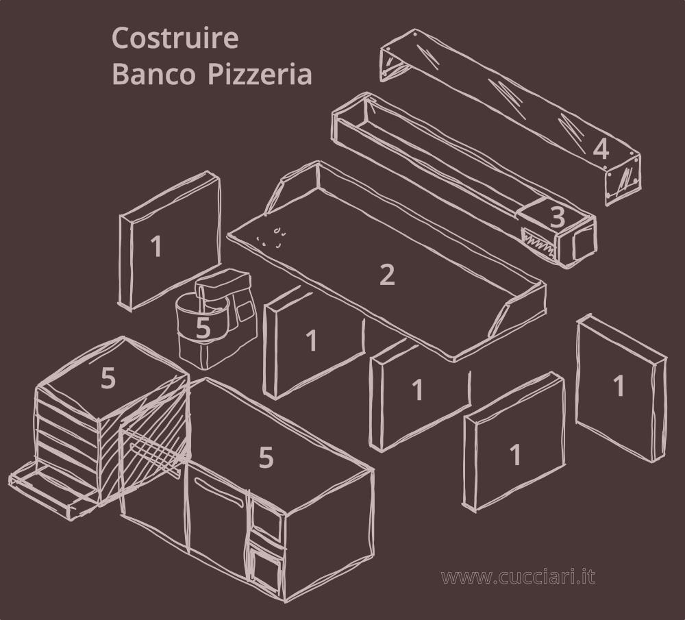 Come costruire un banco pizzeria cucciari arredamenti for Arredamenti pizzerie al taglio