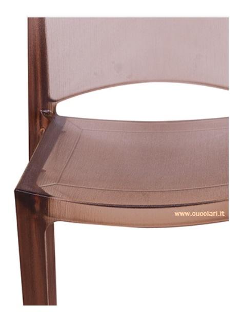 Dettagli allegato sedia-policarbonato-cucciari-bar-pizzeria-05